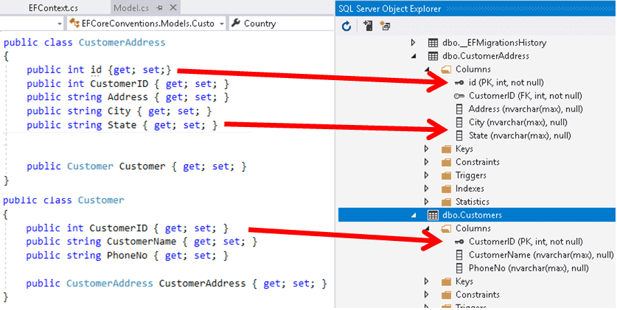 EF Core Primary Key and Column Name Conventions